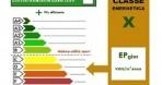 MINISTERO DELLO SVILUPPO ECONOMICO – ECCO  LE  FAQ  IN  TEMA DI  APE